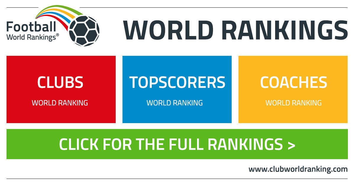 Football World Rankings | Clubs - Top Scorers - Coaches