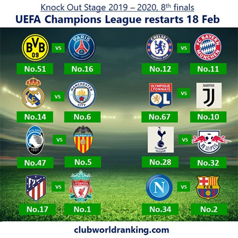 #championsleague #football #soccer #calcio #futbol #futebol #foot #fussball #voetbal #liverpool #fcbarcelona  #mcfc #realmadrid #atleticomadrid #parissg #borussiadortmund #chelsea #fcbayern #juventus #olympiquelyonnais #atalanta #valencia #tottenham #rbleipzig #napoli
