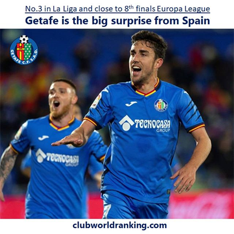 Currenly@ No.29, One Year Ago @ No.36. Ready to jump into Top 25. #getafe #laliga #europaleague #football #soccer #futbol